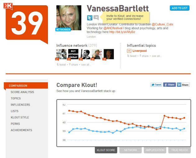 klout screenshot
