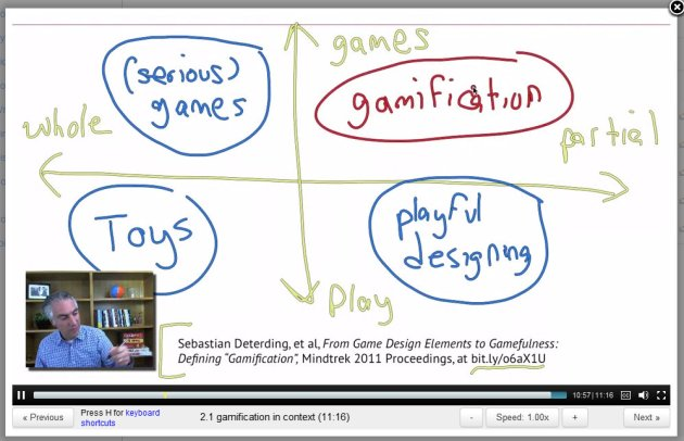 ScreenCap of Professor Kevin Werbach's lecture 2.1 on Gamification