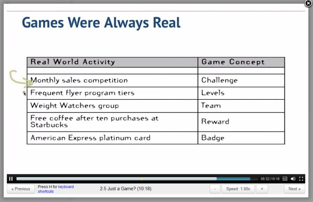 ScreenCap of Lecture 2.5 on Gamification by Professor Kevin Werbach