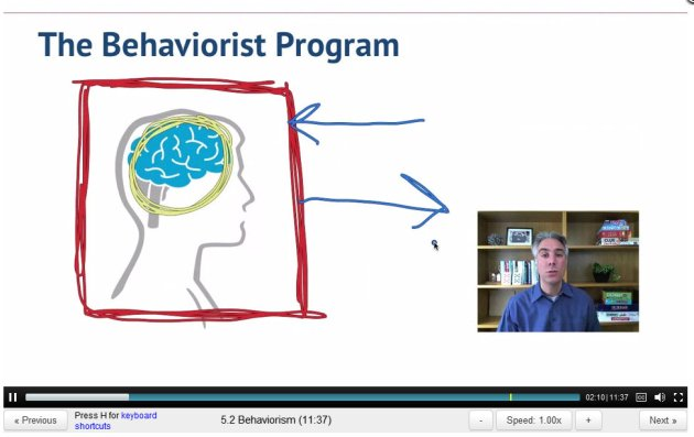 "ScreenCap of Gamification by Kevin Werbach - image of ""Behaviorist Program"" showing human consciousness blocked off in a ""black box"" and the external observing of behavior"