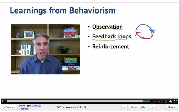ScreenCap from Gamification lecture by Kevin Werbach of Coursera and the Wharton Business School
