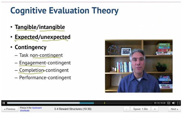 ScreenCap of Gamification lecture 5 by Kevin Werbach: Cognitive Evaluation Theory